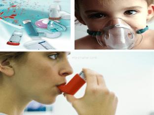 Современные аспекты диагностики и лечения бронхиальной астмы