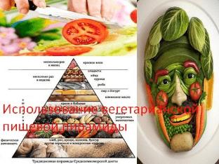 Использование вегетарианской пищевой пирамиды