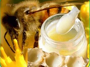Как вылечить импотенцию маточным молочком