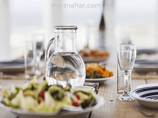 Можно ли пить воду после еды