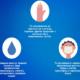 Несколько простых правил по профилактике новой коронавирусной инфекции