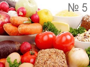 Что можно есть при диете №5 по Певзнеру, режим лечебного питания