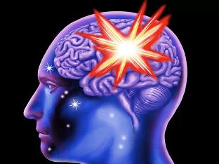 Почему происходят спазмы сосудов головного мозга, лечение